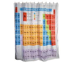 Cortina de Ducha tabla periodica